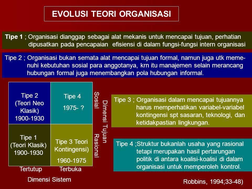 TertutupTerbuka Rasional Sosial Tipe 1 (Teori Klasik) 1900-1930 Tipe 2 (Teori Neo Klasik) 1900-1930 Tipe 3 Teori Kontingensi) 1960-1975 Tipe 4 1975- ?