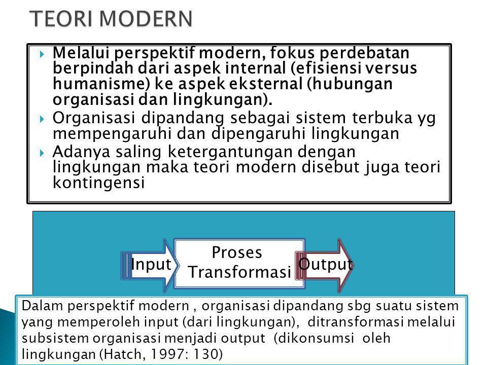  Melalui perspektif modern, fokus perdebatan berpindah dari aspek internal (efisiensi versus humanisme) ke aspek eksternal (hubungan organisasi dan l
