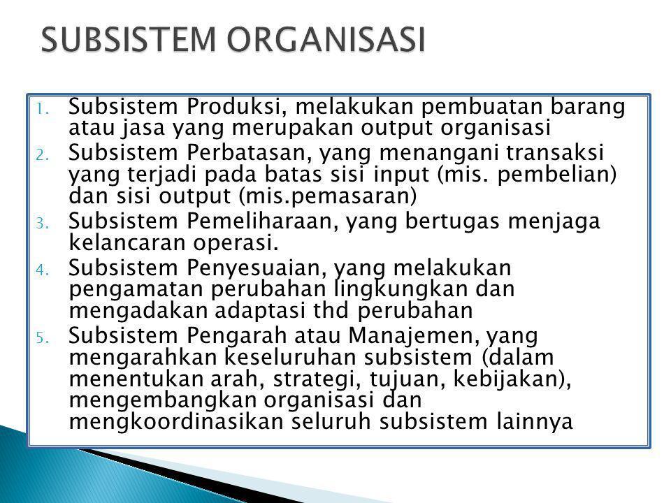 1. Subsistem Produksi, melakukan pembuatan barang atau jasa yang merupakan output organisasi 2. Subsistem Perbatasan, yang menangani transaksi yang te