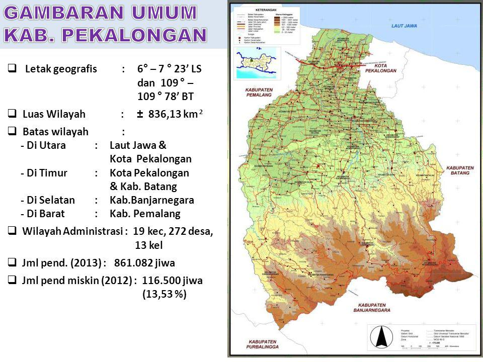  Letak geografis : 6° – 7 ° 23' LS dan 109 ° – 109 ° 78' BT  Luas Wilayah : ± 836,13 km 2  Batas wilayah : - Di Utara:Laut Jawa & Kota Pekalongan -