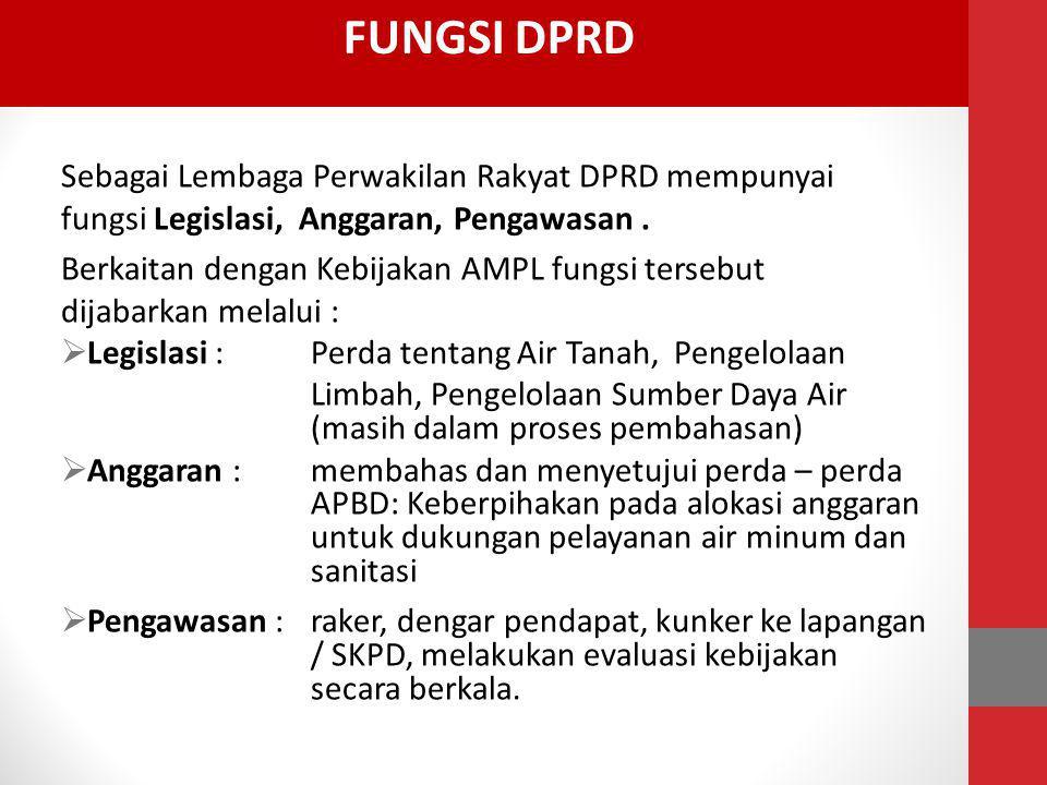 Sebagai Lembaga Perwakilan Rakyat DPRD mempunyai fungsi Legislasi, Anggaran, Pengawasan. Berkaitan dengan Kebijakan AMPL fungsi tersebut dijabarkan me