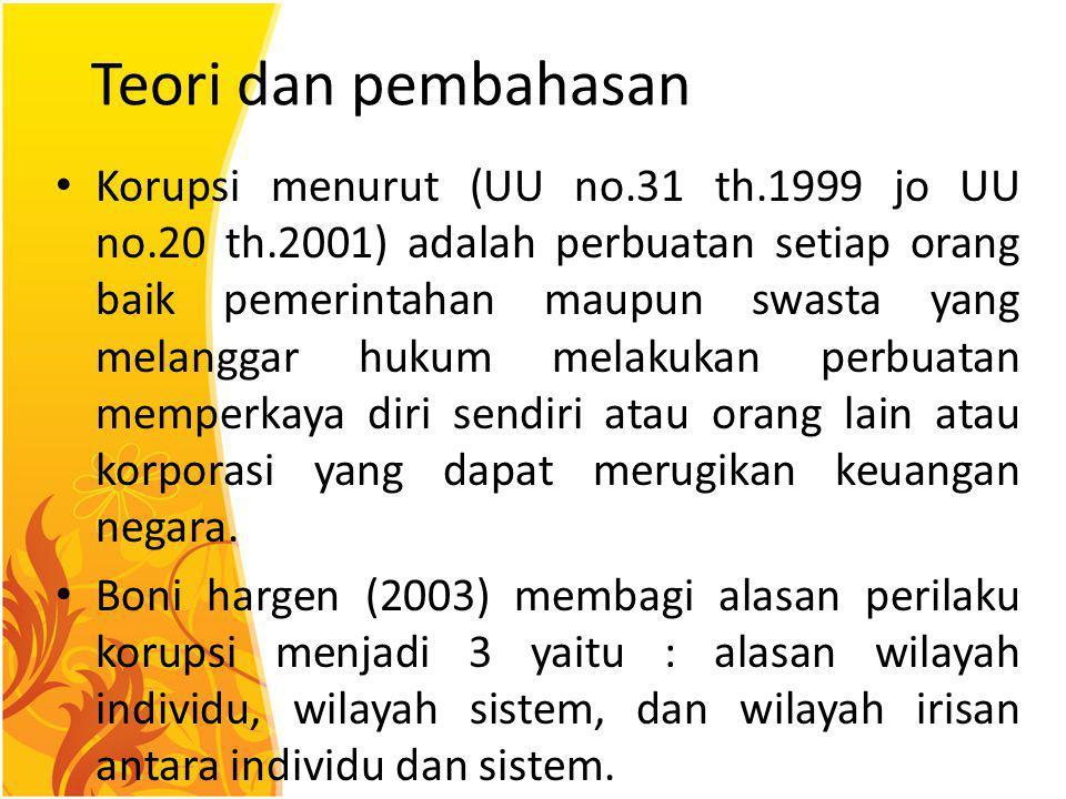 Teori dan pembahasan Korupsi menurut (UU no.31 th.1999 jo UU no.20 th.2001) adalah perbuatan setiap orang baik pemerintahan maupun swasta yang melangg