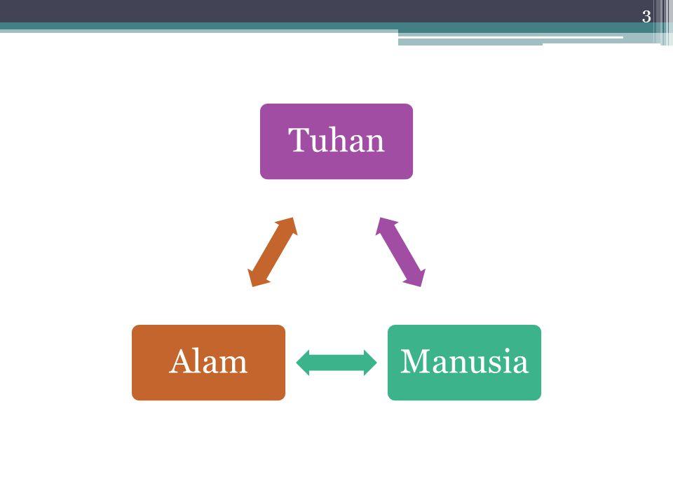 TuhanManusiaAlam 3