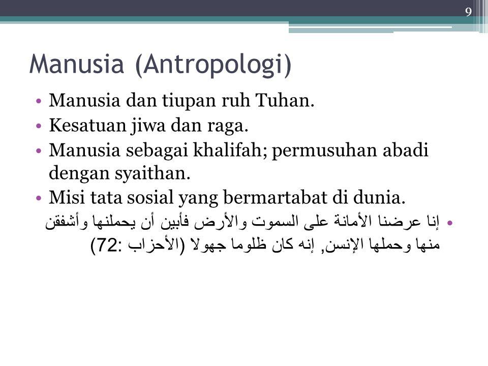 Manusia (Antropologi) Manusia dan tiupan ruh Tuhan.