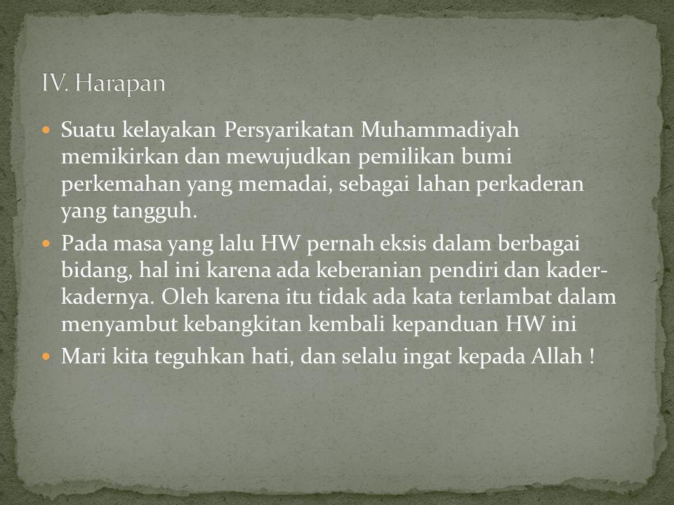 Suatu kelayakan Persyarikatan Muhammadiyah memikirkan dan mewujudkan pemilikan bumi perkemahan yang memadai, sebagai lahan perkaderan yang tangguh.