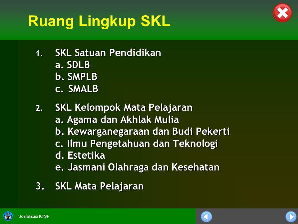 Sosialisasi KTSP 1.SKL Satuan Pendidikan a. SDLB b.