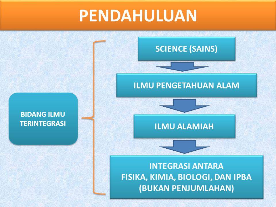 PENDAHULUAN SCIENCE (SAINS) ILMU PENGETAHUAN ALAM ILMU ALAMIAH INTEGRASI ANTARA FISIKA, KIMIA, BIOLOGI, DAN IPBA (BUKAN PENJUMLAHAN) INTEGRASI ANTARA FISIKA, KIMIA, BIOLOGI, DAN IPBA (BUKAN PENJUMLAHAN) BIDANG ILMU TERINTEGRASI