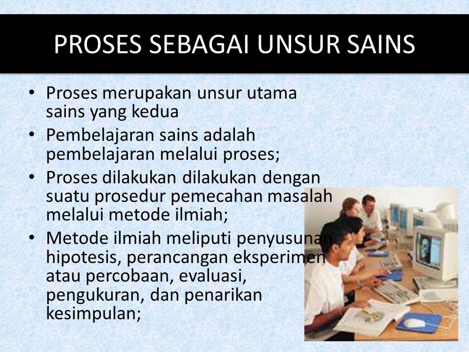PROSES SEBAGAI UNSUR SAINS Proses merupakan unsur utama sains yang kedua Pembelajaran sains adalah pembelajaran melalui proses; Proses dilakukan dilakukan dengan suatu prosedur pemecahan masalah melalui metode ilmiah; Metode ilmiah meliputi penyusunan hipotesis, perancangan eksperimen atau percobaan, evaluasi, pengukuran, dan penarikan kesimpulan;