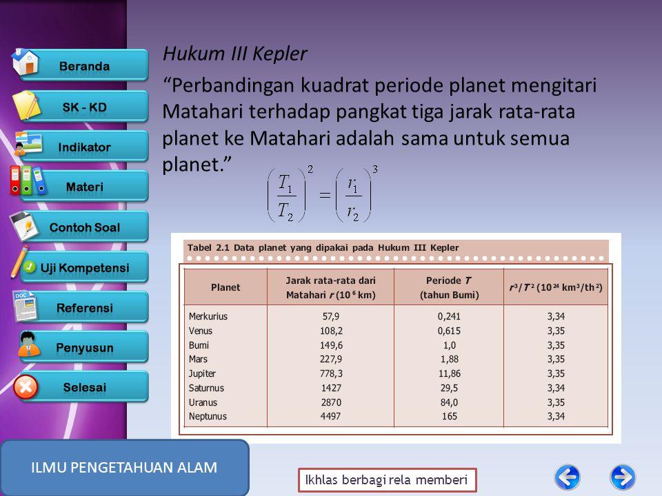 Ikhlas berbagi rela memberi Hukum III Kepler Perbandingan kuadrat periode planet mengitari Matahari terhadap pangkat tiga jarak rata-rata planet ke Matahari adalah sama untuk semua planet. ILMU PENGETAHUAN ALAM