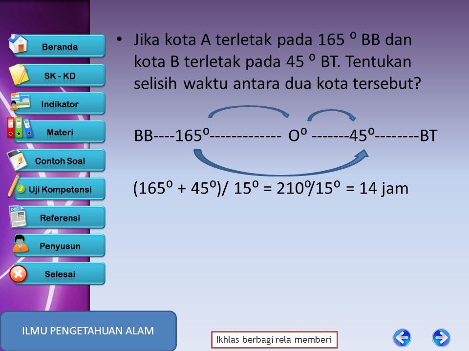 Ikhlas berbagi rela memberi Jika kota A terletak pada 165 ⁰ BB dan kota B terletak pada 45 ⁰ BT.
