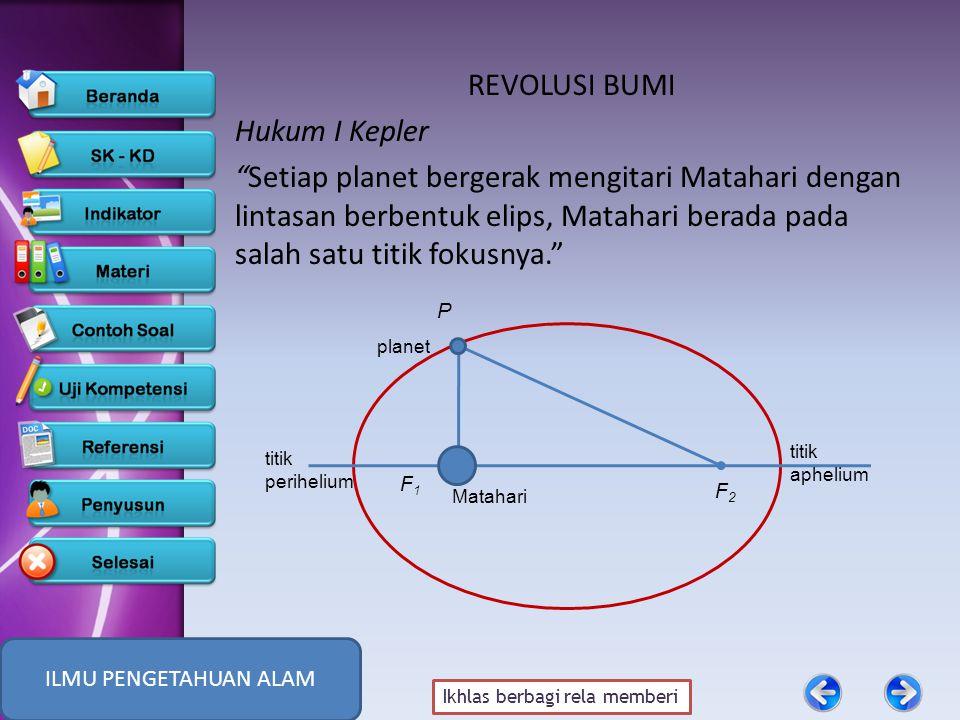 Ikhlas berbagi rela memberi REVOLUSI BUMI Hukum I Kepler Setiap planet bergerak mengitari Matahari dengan lintasan berbentuk elips, Matahari berada pada salah satu titik fokusnya. P F2F2 F1F1 Matahari planet titik aphelium titik perihelium ILMU PENGETAHUAN ALAM