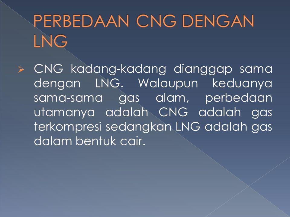  CNG kadang-kadang dianggap sama dengan LNG. Walaupun keduanya sama-sama gas alam, perbedaan utamanya adalah CNG adalah gas terkompresi sedangkan LNG