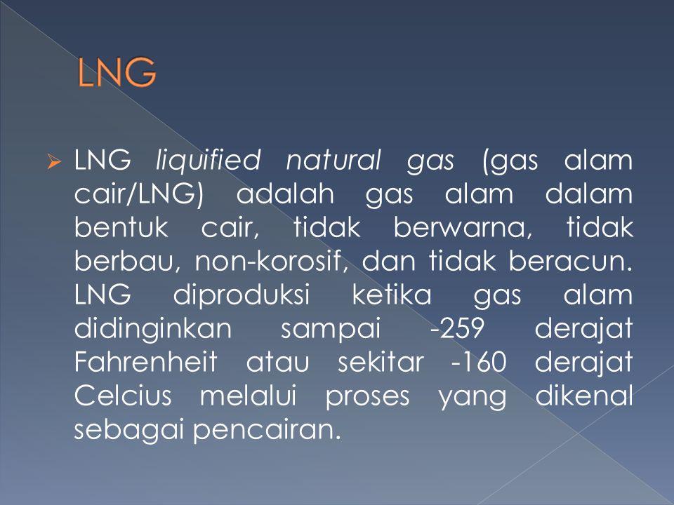  Perbedaan LNG dengan LPG secara mendasar adalah LNG merupakan gas metana (C1) yang dicairkan, sedangkan LPG adalah gas propana (C3) atau butana (C4) yang dicairkan.