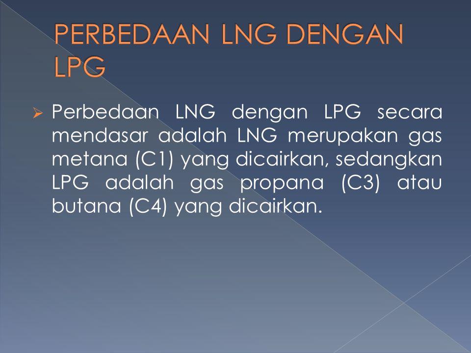  Perbedaan LNG dengan LPG secara mendasar adalah LNG merupakan gas metana (C1) yang dicairkan, sedangkan LPG adalah gas propana (C3) atau butana (C4)