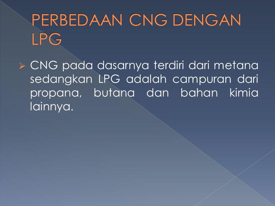  CNG kadang-kadang dianggap sama dengan LNG.
