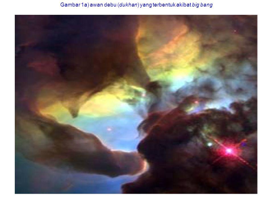 Gambar 1a) awan debu (dukhan) yang terbentuk akibat big bang