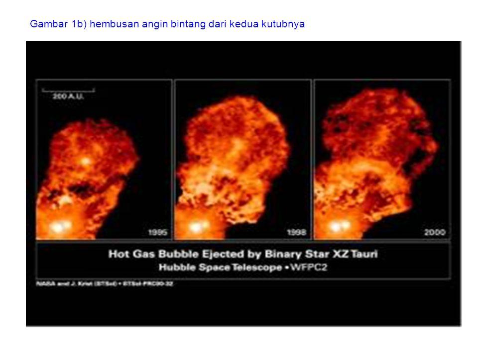 Gambar 1b) hembusan angin bintang dari kedua kutubnya