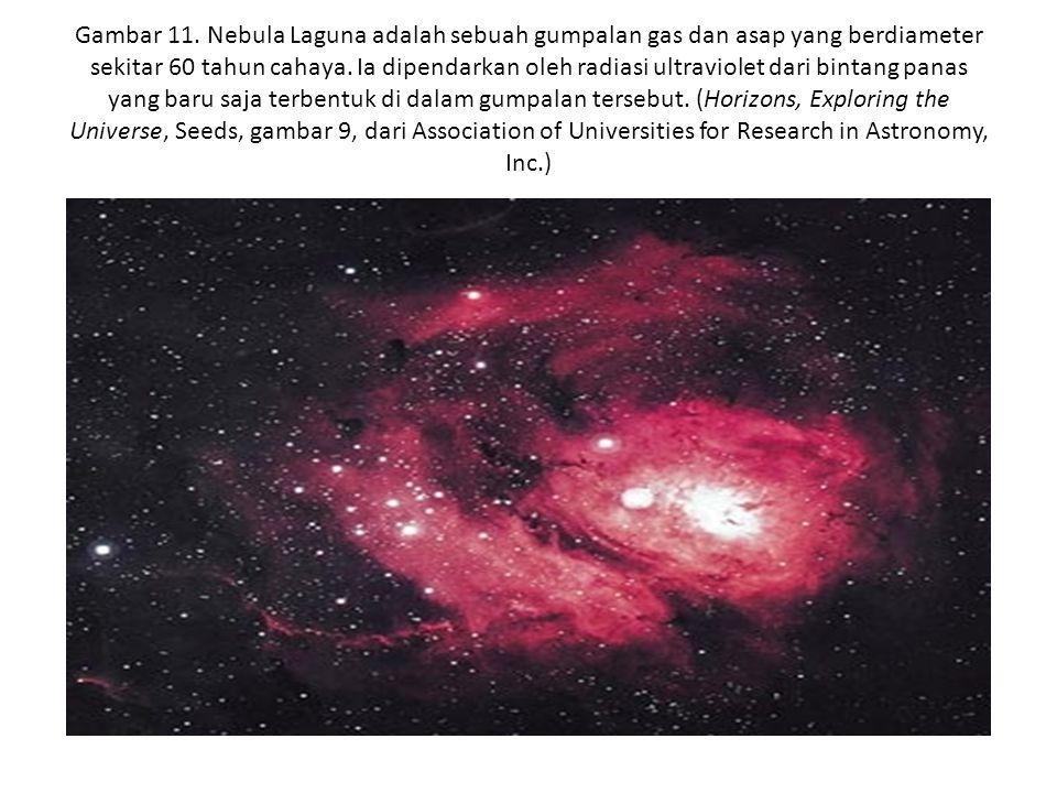 Bintang-bintang yang berkilauan yang kita lihat di malam hari, sebagaimana seluruh alam semesta, dulunya berupa materi asap semacam itu.
