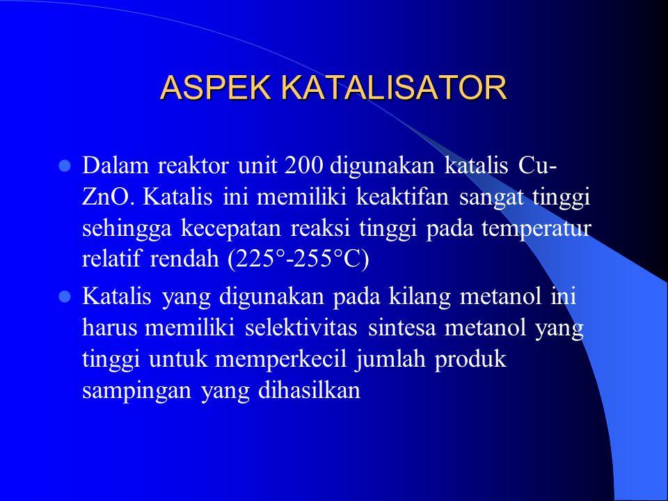 ASPEK KATALISATOR Dalam reaktor unit 200 digunakan katalis Cu- ZnO. Katalis ini memiliki keaktifan sangat tinggi sehingga kecepatan reaksi tinggi pada