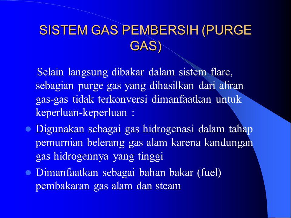 SISTEM GAS PEMBERSIH (PURGE GAS) Selain langsung dibakar dalam sistem flare, sebagian purge gas yang dihasilkan dari aliran gas-gas tidak terkonversi
