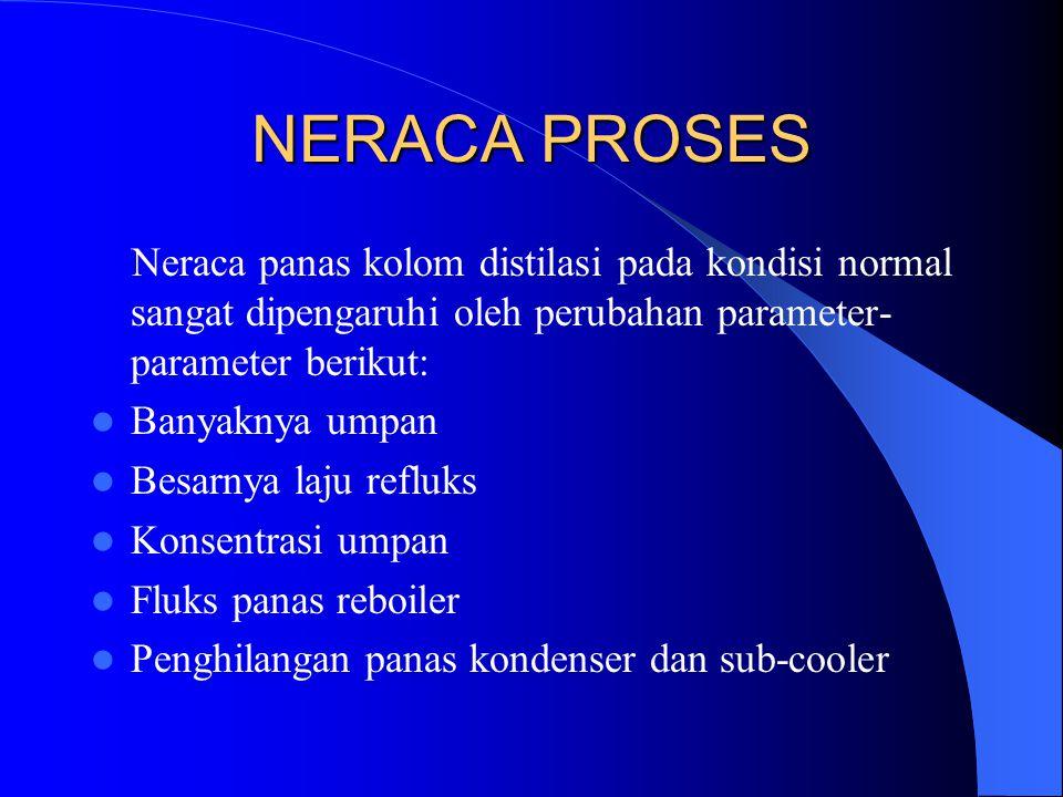 NERACA PROSES Neraca panas kolom distilasi pada kondisi normal sangat dipengaruhi oleh perubahan parameter- parameter berikut: Banyaknya umpan Besarny