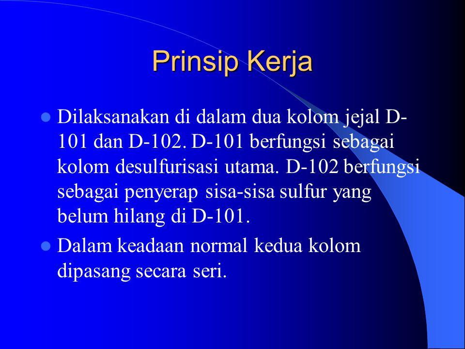 Prinsip Kerja Dilaksanakan di dalam dua kolom jejal D- 101 dan D-102. D-101 berfungsi sebagai kolom desulfurisasi utama. D-102 berfungsi sebagai penye