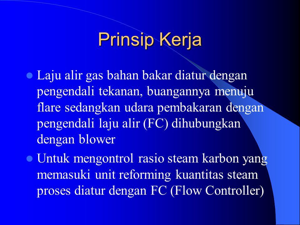 Prinsip Kerja Laju alir gas bahan bakar diatur dengan pengendali tekanan, buangannya menuju flare sedangkan udara pembakaran dengan pengendali laju al