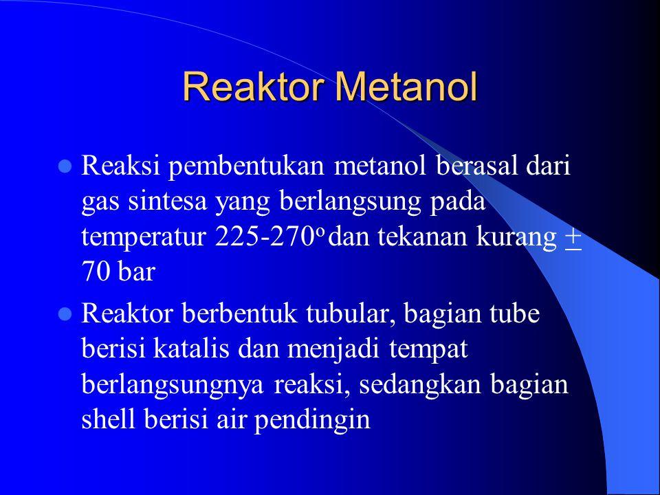 Reaktor Metanol Reaksi pembentukan metanol berasal dari gas sintesa yang berlangsung pada temperatur 225-270 o dan tekanan kurang + 70 bar Reaktor ber