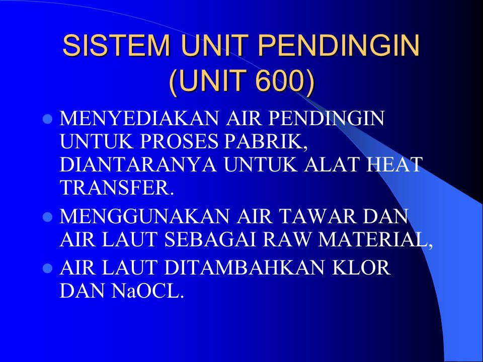SISTEM UNIT PENDINGIN (UNIT 600) MENYEDIAKAN AIR PENDINGIN UNTUK PROSES PABRIK, DIANTARANYA UNTUK ALAT HEAT TRANSFER. MENGGUNAKAN AIR TAWAR DAN AIR LA