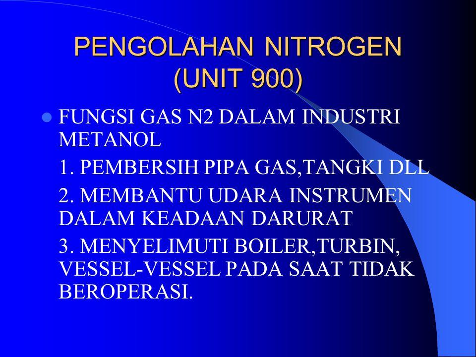 PENGOLAHAN NITROGEN (UNIT 900) FUNGSI GAS N2 DALAM INDUSTRI METANOL 1. PEMBERSIH PIPA GAS,TANGKI DLL 2. MEMBANTU UDARA INSTRUMEN DALAM KEADAAN DARURAT