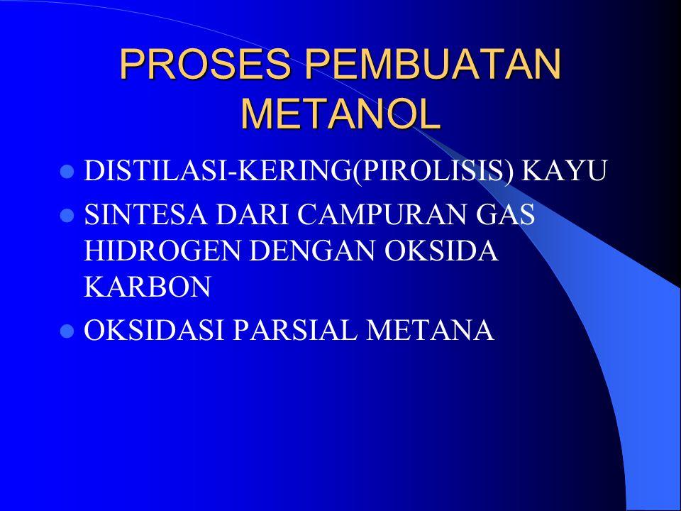 PROSES PEMBUATAN METANOL DISTILASI-KERING(PIROLISIS) KAYU SINTESA DARI CAMPURAN GAS HIDROGEN DENGAN OKSIDA KARBON OKSIDASI PARSIAL METANA