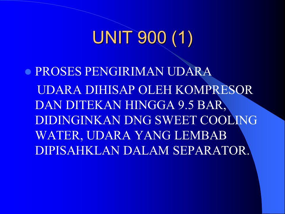 UNIT 900 (1) PROSES PENGIRIMAN UDARA UDARA DIHISAP OLEH KOMPRESOR DAN DITEKAN HINGGA 9.5 BAR, DIDINGINKAN DNG SWEET COOLING WATER, UDARA YANG LEMBAB D