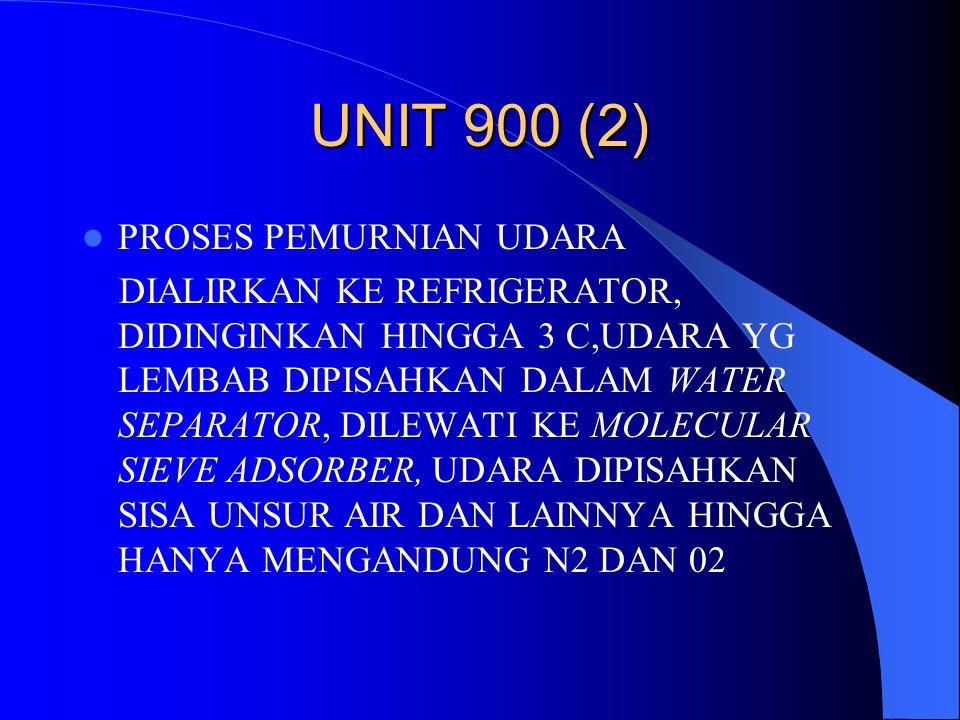 UNIT 900 (2) PROSES PEMURNIAN UDARA DIALIRKAN KE REFRIGERATOR, DIDINGINKAN HINGGA 3 C,UDARA YG LEMBAB DIPISAHKAN DALAM WATER SEPARATOR, DILEWATI KE MO