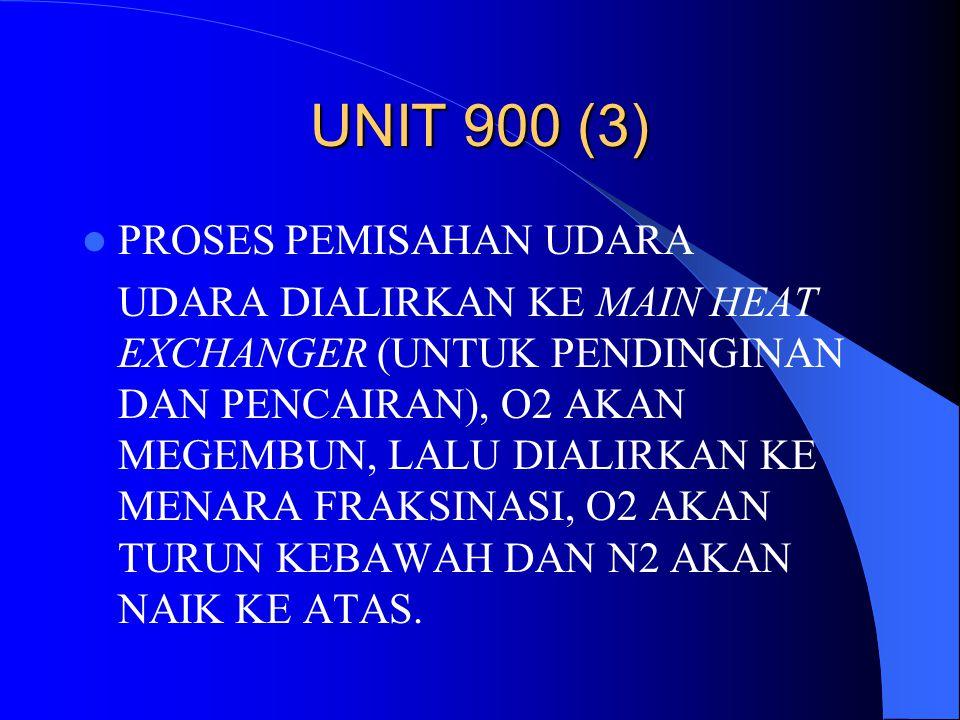 UNIT 900 (3) PROSES PEMISAHAN UDARA UDARA DIALIRKAN KE MAIN HEAT EXCHANGER (UNTUK PENDINGINAN DAN PENCAIRAN), O2 AKAN MEGEMBUN, LALU DIALIRKAN KE MENA