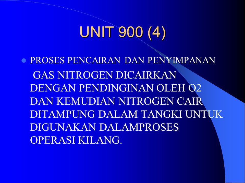 UNIT 900 (4) PROSES PENCAIRAN DAN PENYIMPANAN GAS NITROGEN DICAIRKAN DENGAN PENDINGINAN OLEH O2 DAN KEMUDIAN NITROGEN CAIR DITAMPUNG DALAM TANGKI UNTU