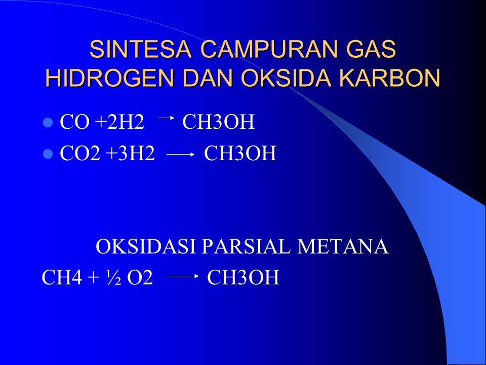 UNIT 100 (REFORMASI GAS) Unit reformasi gas adalah tempat pengubahan/pengorversian gas alam (natural gas) menjadi gas sintetis yang umumnya terdiri dari CO, CO2, dan H2