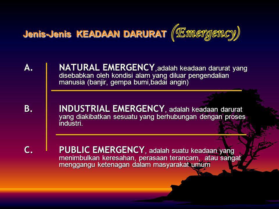 A.NATURAL EMERGENCY, adalah keadaan darurat yang disebabkan oleh kondisi alam yang diluar pengendalian manusia (banjir, gempa bumi,badai angin) B.INDU