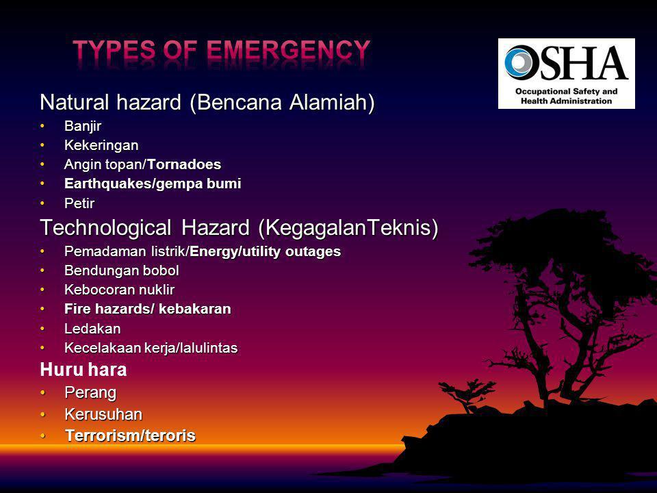 Natural hazard (Bencana Alamiah) BanjirBanjir KekeringanKekeringan Angin topan/TornadoesAngin topan/Tornadoes Earthquakes/gempa bumiEarthquakes/gempa