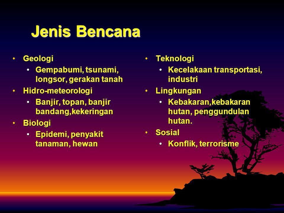 Jenis Bencana Jenis Bencana GeologiGeologi Gempabumi, tsunami, longsor, gerakan tanahGempabumi, tsunami, longsor, gerakan tanah Hidro-meteorologiHidro