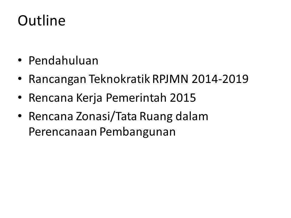 Outline Pendahuluan Rancangan Teknokratik RPJMN 2014-2019 Rencana Kerja Pemerintah 2015 Rencana Zonasi/Tata Ruang dalam Perencanaan Pembangunan