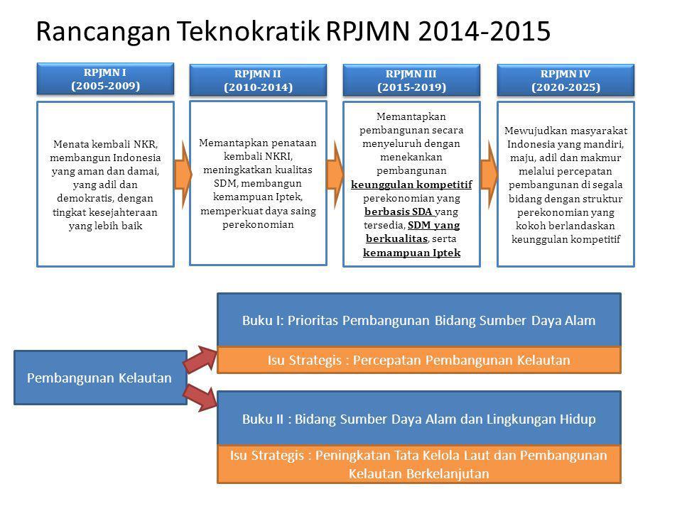 Rancangan Teknokratik RPJMN 2014-2015 Pembangunan Kelautan Buku I: Prioritas Pembangunan Bidang Sumber Daya Alam Buku II : Bidang Sumber Daya Alam dan