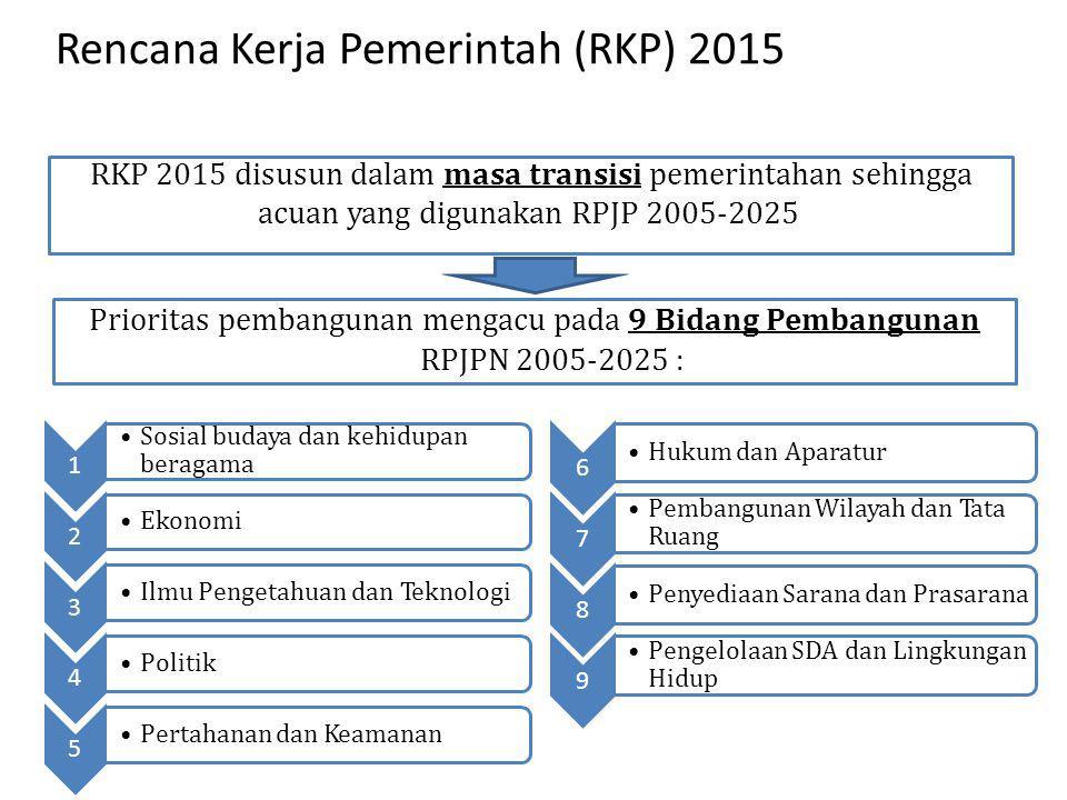RKP 2015 disusun dalam masa transisi pemerintahan sehingga acuan yang digunakan RPJP 2005-2025 Prioritas pembangunan mengacu pada 9 Bidang Pembangunan