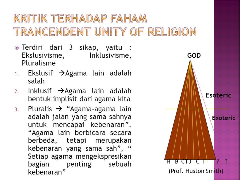  Terdiri dari 3 sikap, yaitu : Ekslusivisme, Inklusivisme, Pluralisme 1. Ekslusif  Agama lain adalah salah 2. Inklusif  Agama lain adalah bentuk im