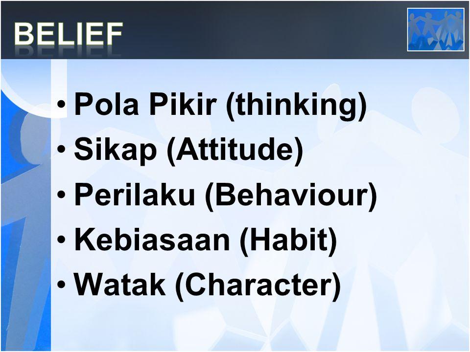 Pola Pikir (thinking) Sikap (Attitude) Perilaku (Behaviour) Kebiasaan (Habit) Watak (Character)