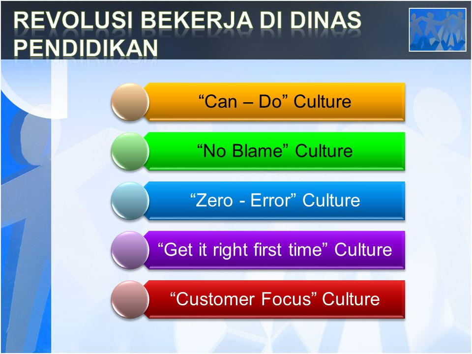 """Can – Do"" Culture ""No Blame"" Culture ""Zero - Error"" Culture ""Get it right first time"" Culture ""Customer Focus"" Culture"