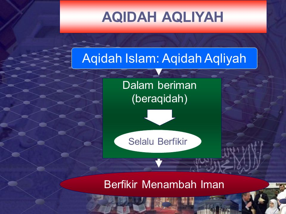 AQIDAH AQLIYAH Aqidah Islam: Aqidah Aqliyah Dalam beriman (beraqidah) Selalu Berfikir Berfikir Menambah Iman