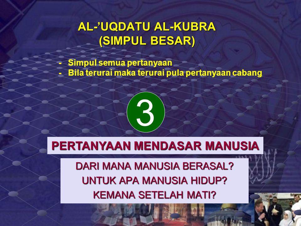 AL-'UQDATU AL-KUBRA (SIMPUL BESAR) DARI MANA MANUSIA BERASAL.