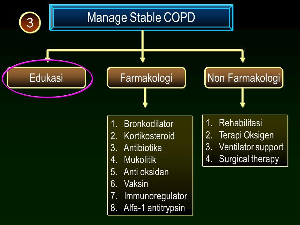 Manage Stable COPD 3 EdukasiFarmakologiNon Farmakologi 1. Bronkodilator 2. Kortikosteroid 3. Antibiotika 4. Mukolitik 5. Anti oksidan 6. Vaksin 7. Imm