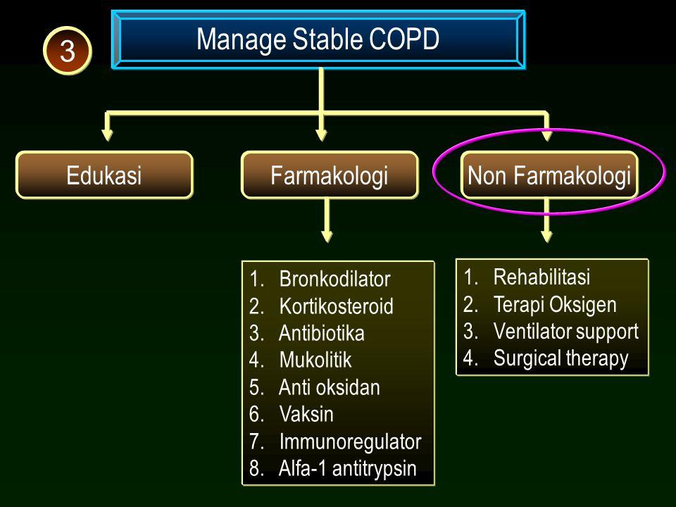 Manage Stable COPD 3 EdukasiFarmakologiNon Farmakologi 1.