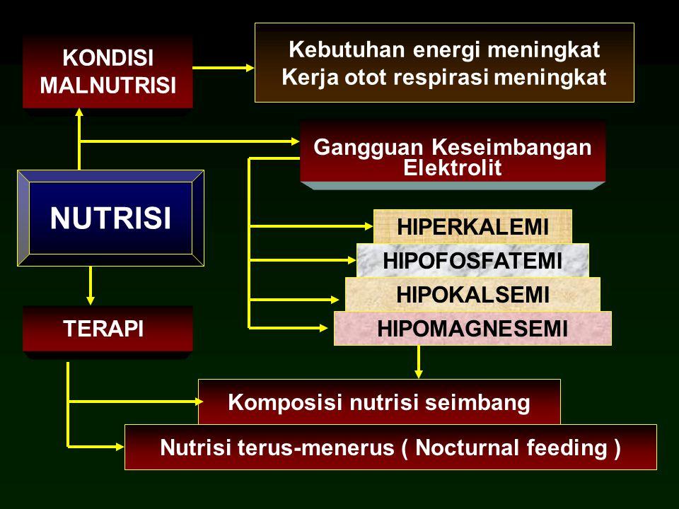 NUTRISI HIPOFOSFATEMI HIPOKALSEMI HIPOMAGNESEMI Komposisi nutrisi seimbang Nutrisi terus-menerus ( Nocturnal feeding ) KONDISI MALNUTRISI TERAPI Gangguan Keseimbangan Elektrolit Kebutuhan energi meningkat Kerja otot respirasi meningkat HIPERKALEMI